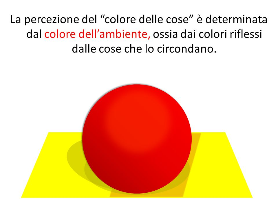 La percezione del colore delle cose è determinata dal colore dell'ambiente, ossia dai colori riflessi dalle cose che lo circondano.