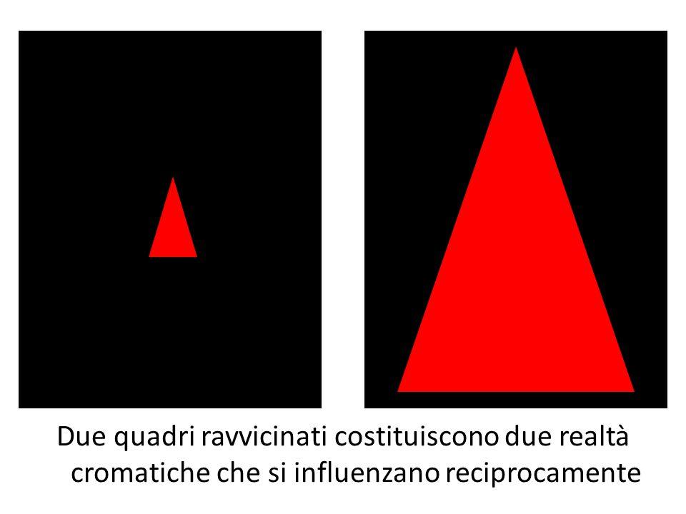 Due quadri ravvicinati costituiscono due realtà cromatiche che si influenzano reciprocamente