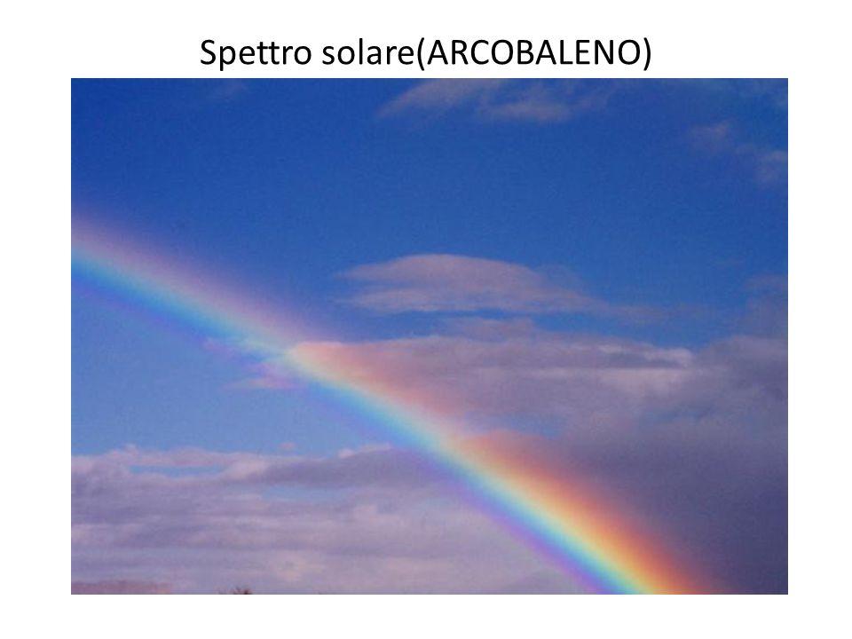 Spettro solare(ARCOBALENO)