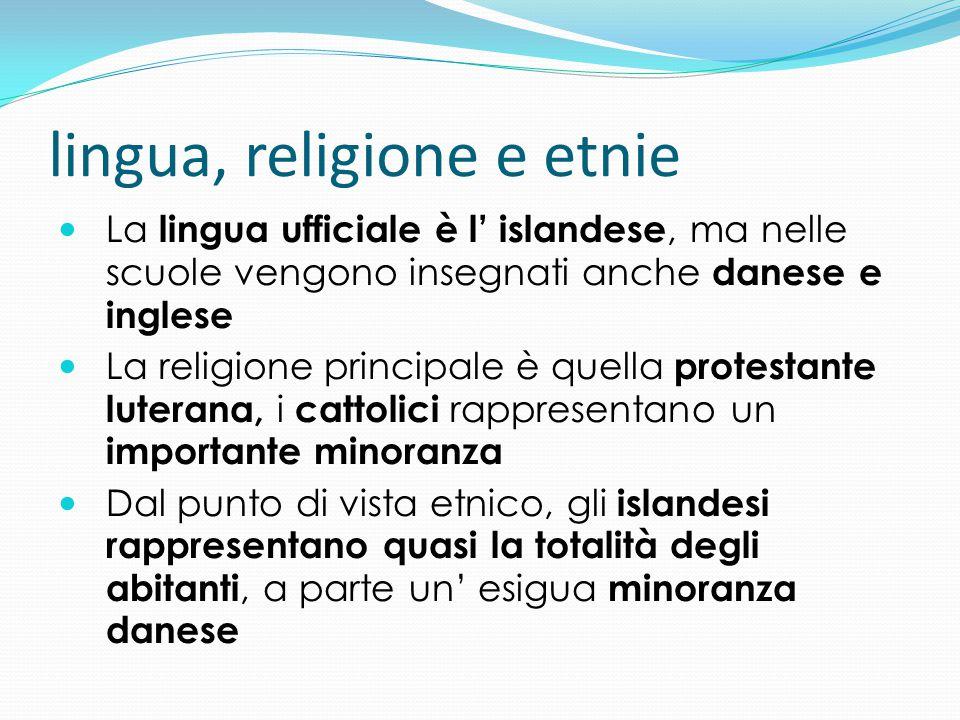 lingua, religione e etnie