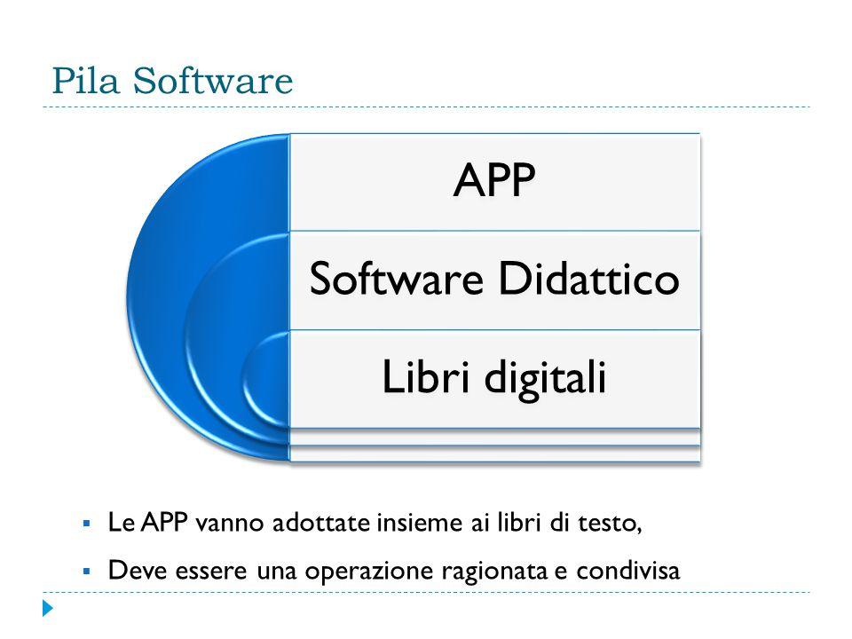 Pila Software Le APP vanno adottate insieme ai libri di testo,