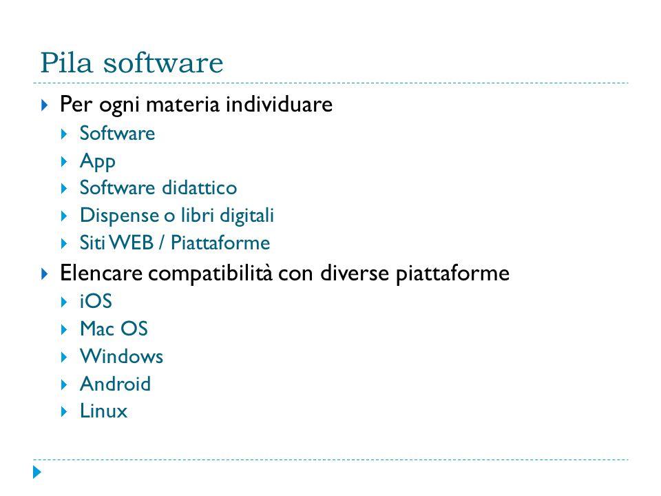 Pila software Per ogni materia individuare