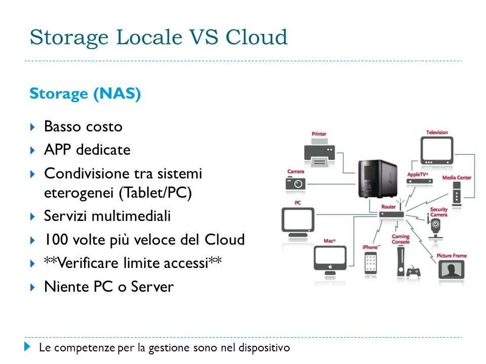 Storage Locale VS Cloud