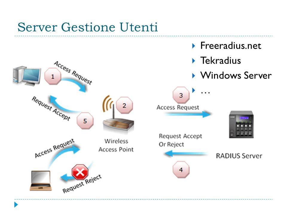 Server Gestione Utenti