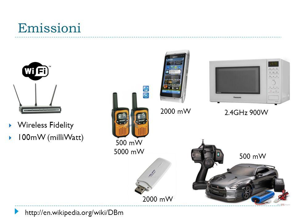 Emissioni Wireless Fidelity 100mW (milliWatt) 2000 mW 2.4GHz 900W