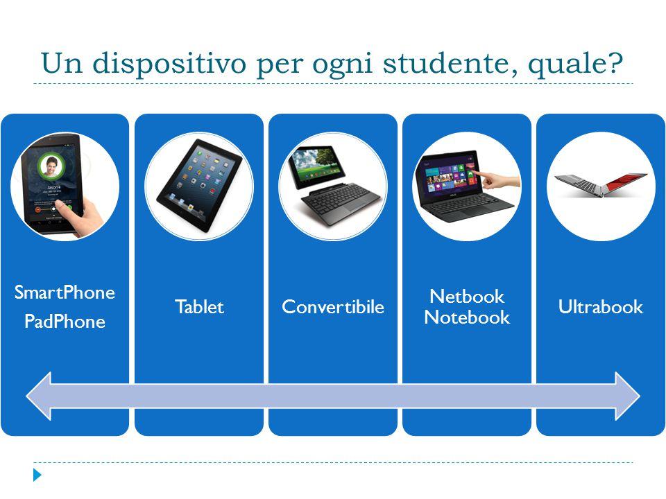 Un dispositivo per ogni studente, quale
