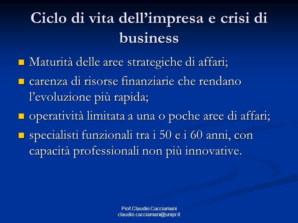 Ciclo di vita dell'impresa e crisi di business