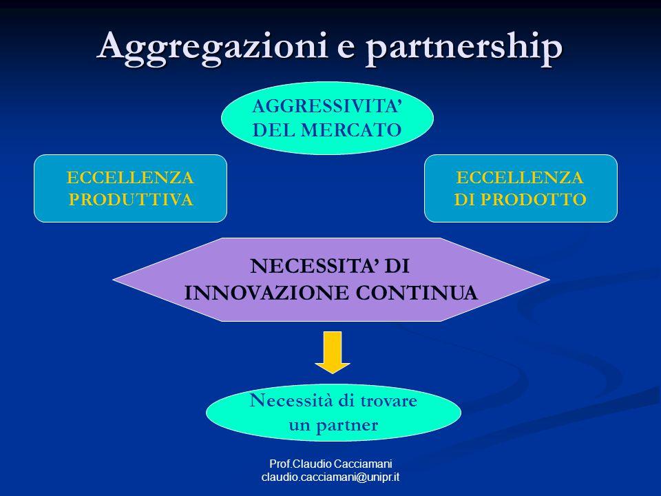 Aggregazioni e partnership