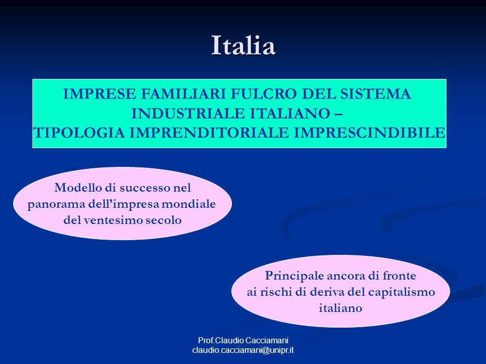 Italia IMPRESE FAMILIARI FULCRO DEL SISTEMA INDUSTRIALE ITALIANO –