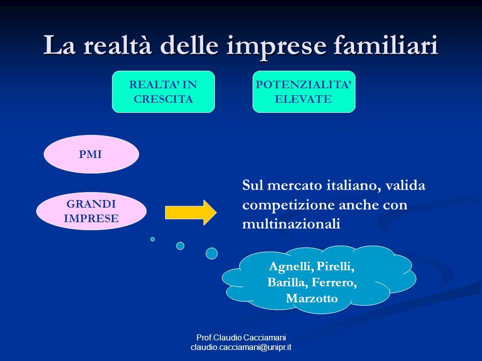 La realtà delle imprese familiari