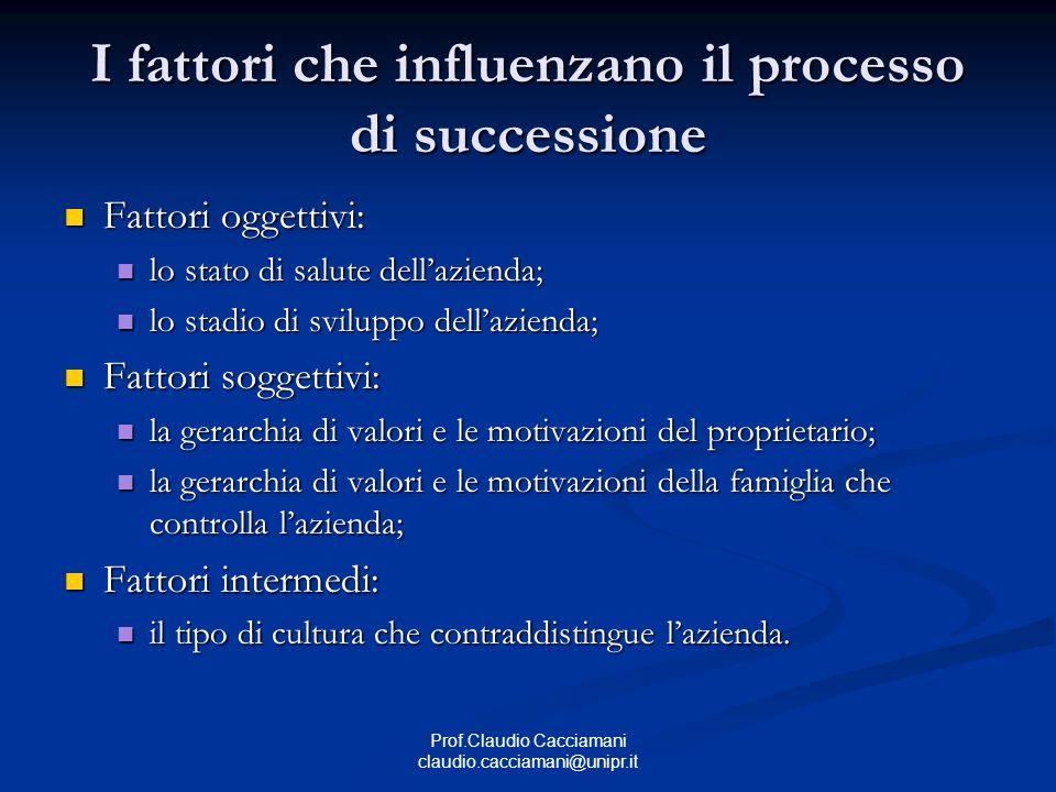 I fattori che influenzano il processo di successione