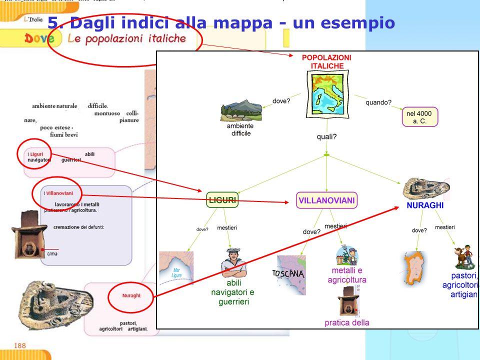 5. Dagli indici alla mappa - un esempio