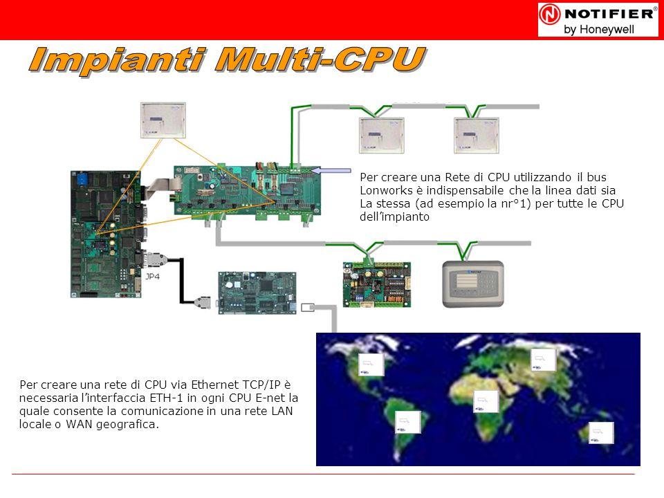 Impianti Multi-CPU Per creare una Rete di CPU utilizzando il bus