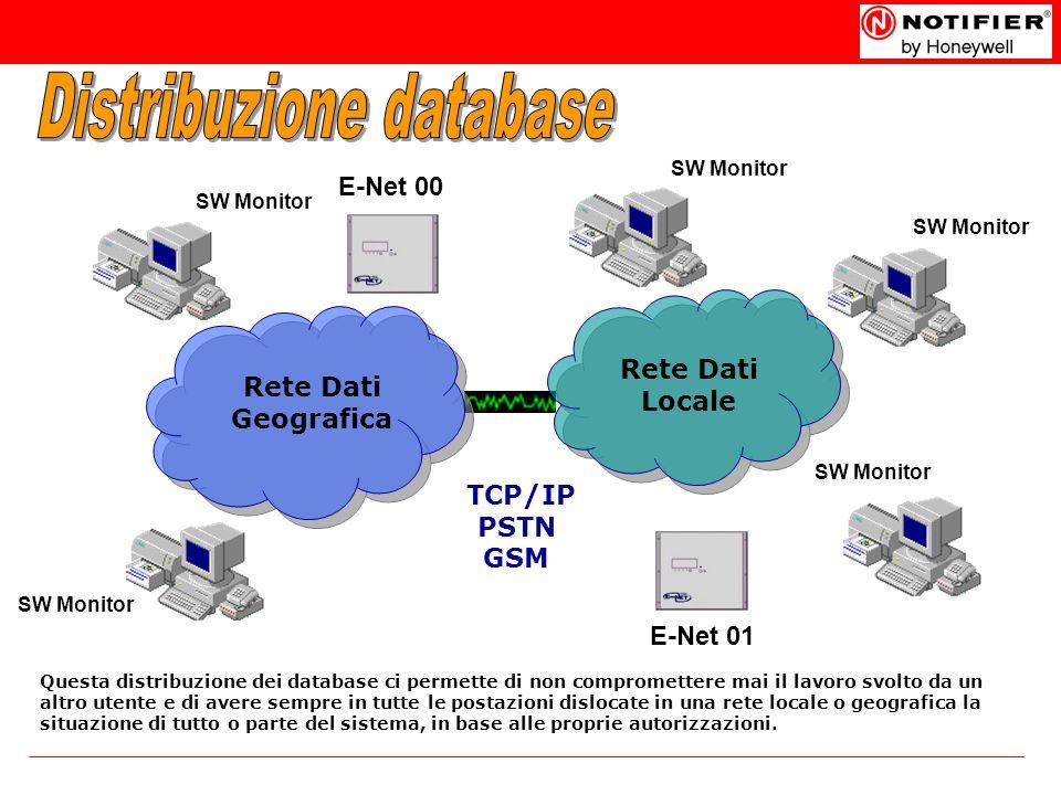 Distribuzione database