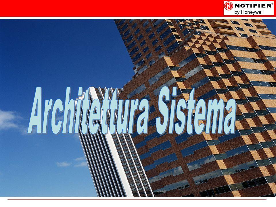 Architettura Sistema