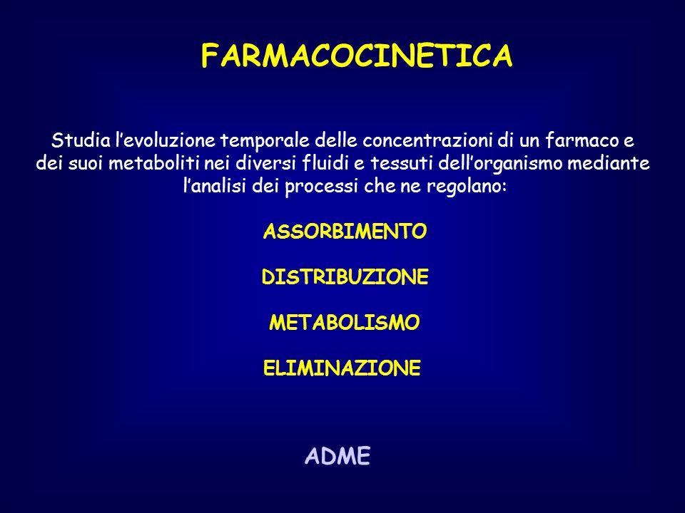 FARMACOCINETICA Studia l'evoluzione temporale delle concentrazioni di un farmaco e.