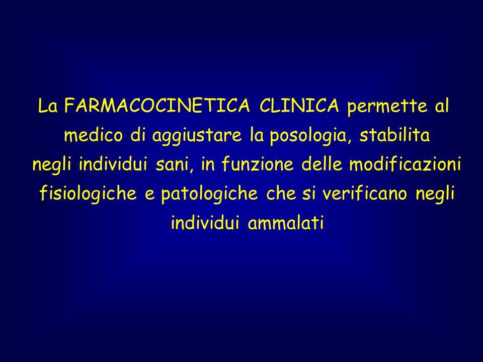 La FARMACOCINETICA CLINICA permette al