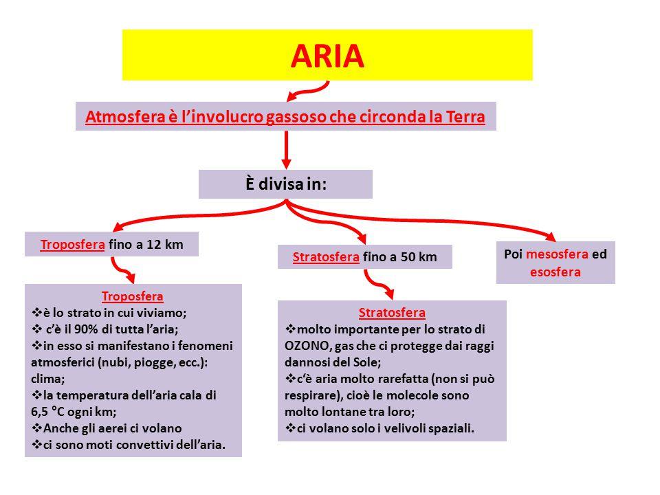 ARIA Atmosfera è l'involucro gassoso che circonda la Terra