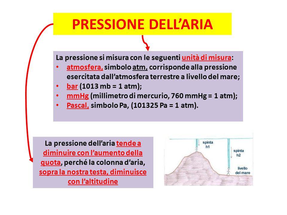 PRESSIONE DELL'ARIA La pressione si misura con le seguenti unità di misura: