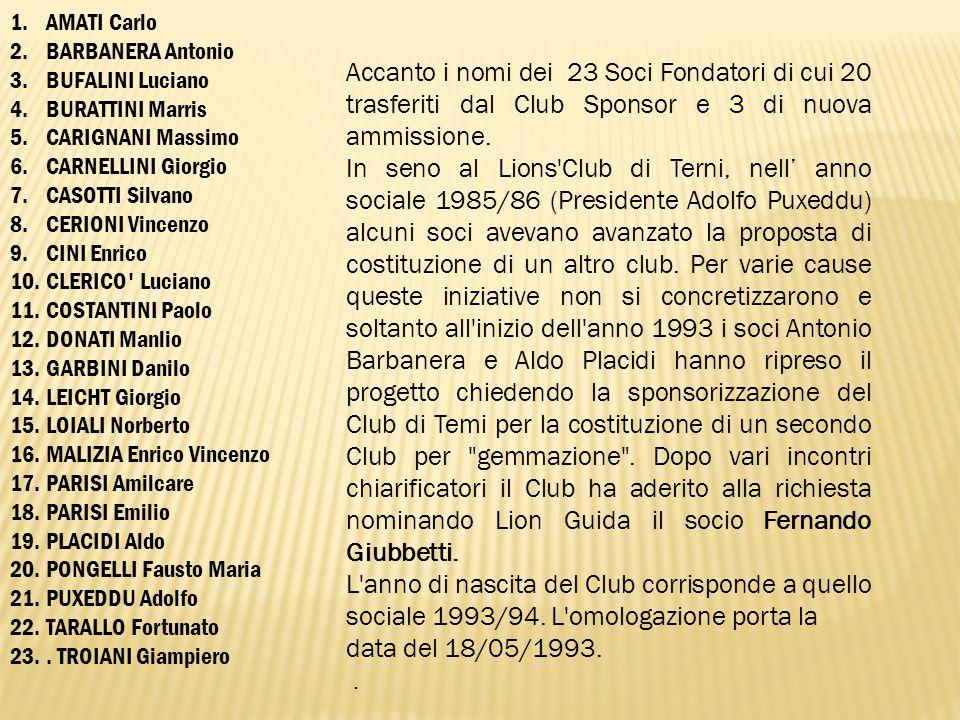 AMATI Carlo BARBANERA Antonio. BUFALINI Luciano. BURATTINI Marris. CARIGNANI Massimo. CARNELLINI Giorgio.