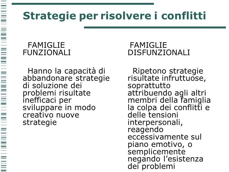 Strategie per risolvere i conflitti