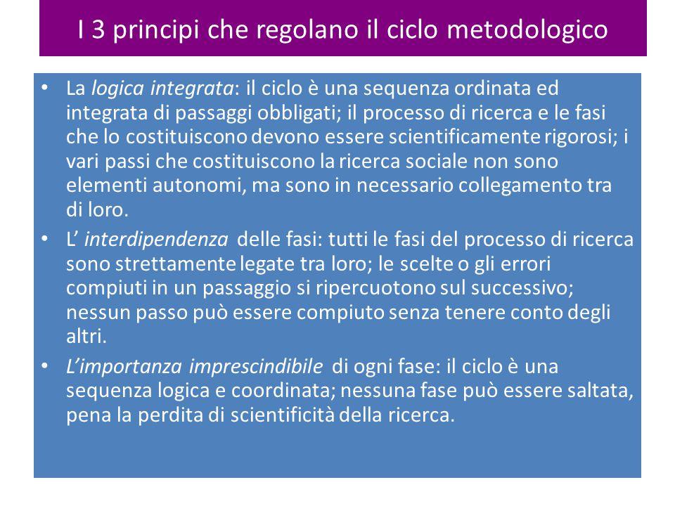 I 3 principi che regolano il ciclo metodologico
