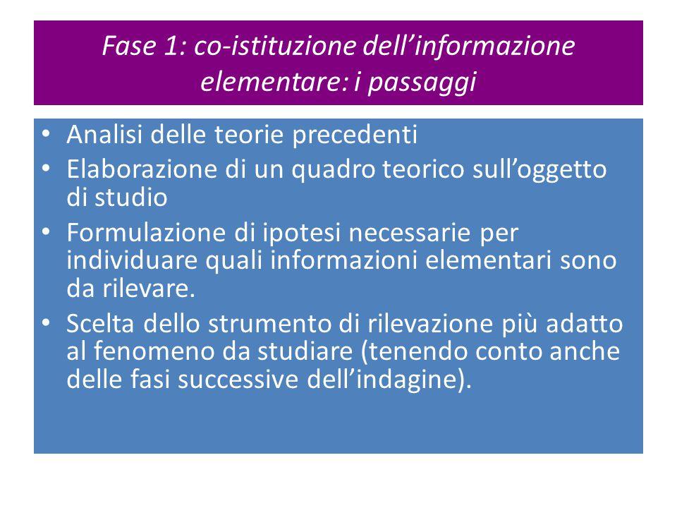 Fase 1: co-istituzione dell'informazione elementare: i passaggi