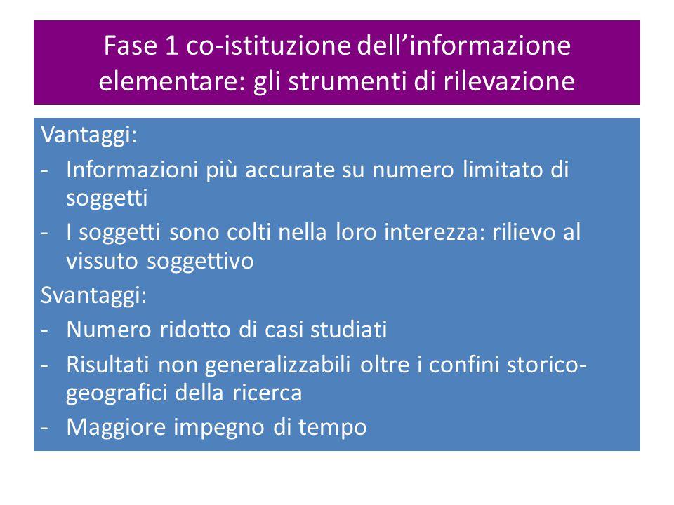 Fase 1 co-istituzione dell'informazione elementare: gli strumenti di rilevazione