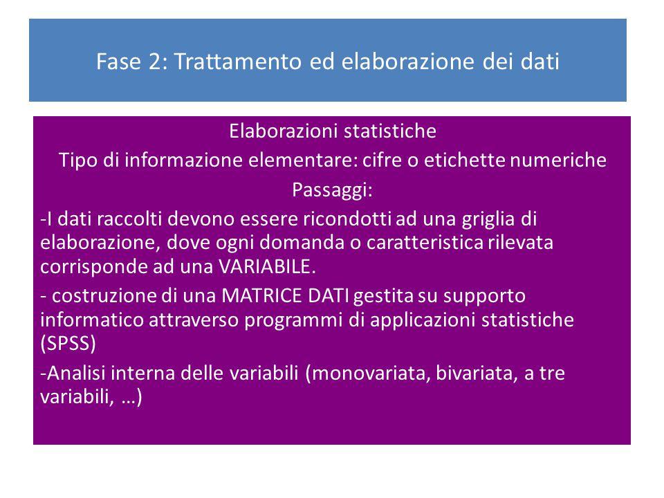 Fase 2: Trattamento ed elaborazione dei dati