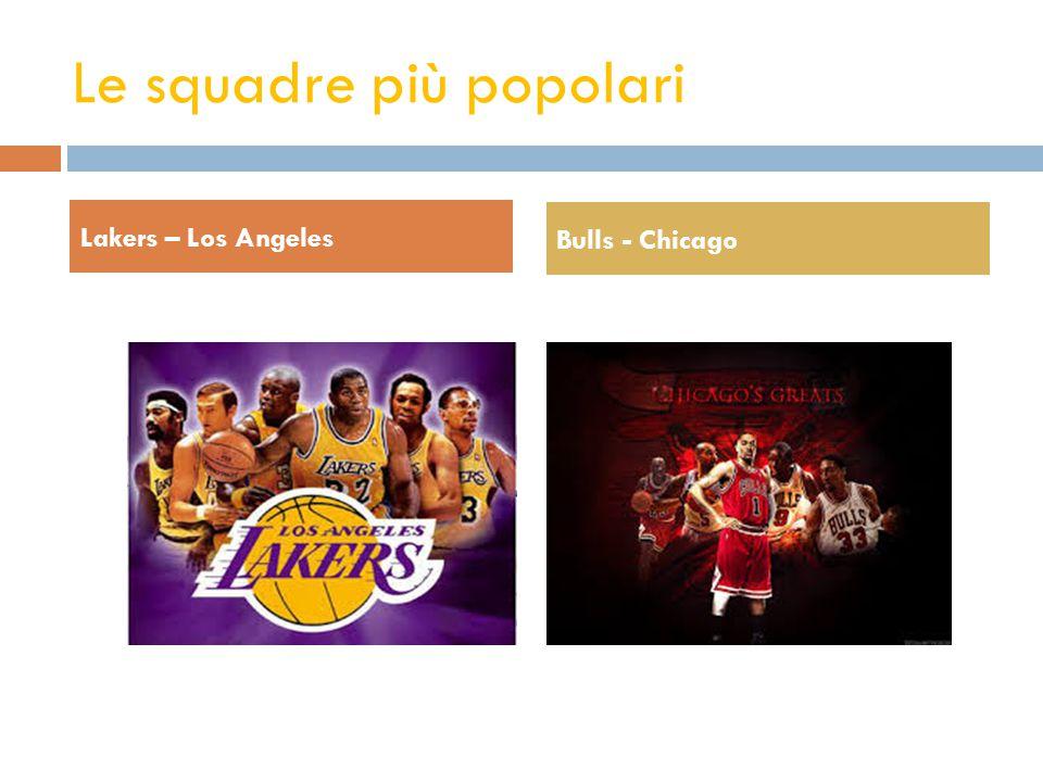 Le squadre più popolari