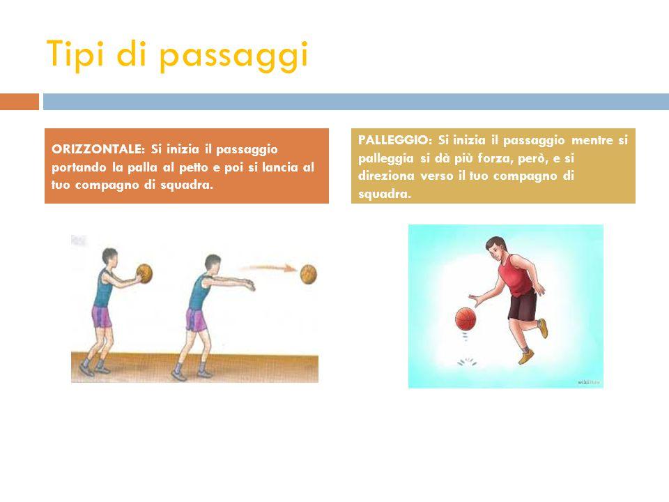 Tipi di passaggi ORIZZONTALE: Si inizia il passaggio portando la palla al petto e poi si lancia al tuo compagno di squadra.