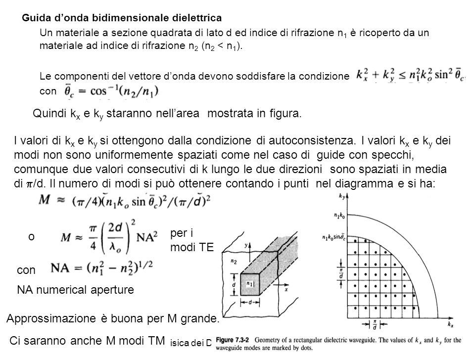 Fisica dei Dispositivi a Stato Solido - F. De Matteis