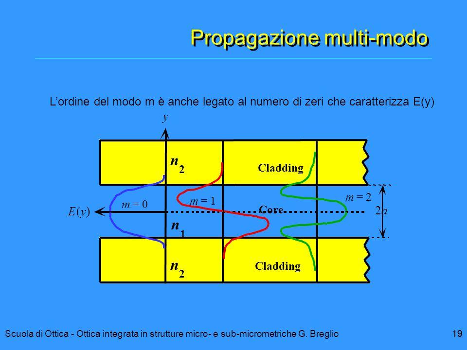 Propagazione multi-modo