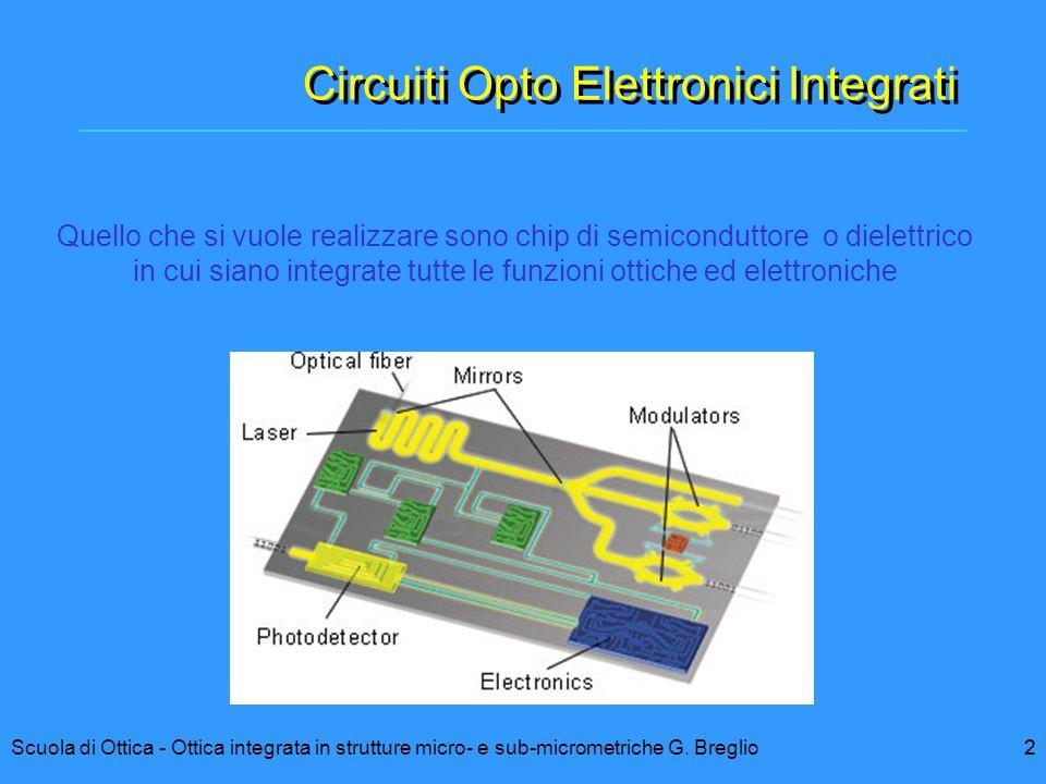 Circuiti Opto Elettronici Integrati