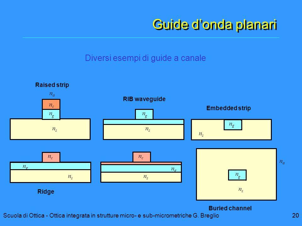 Guide d'onda planari Diversi esempi di guide a canale na nc n n ng ns