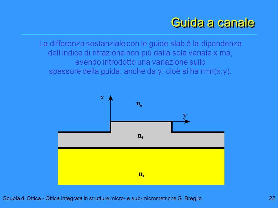 Guida a canale La differenza sostanziale con le guide slab è la dipendenza. dell'indice di rifrazione non più dalla sola variale x ma,