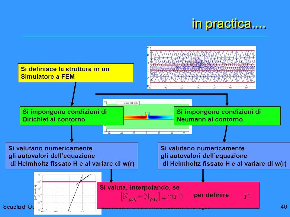 in practica.... Si definisce la struttura in un Simulatore a FEM