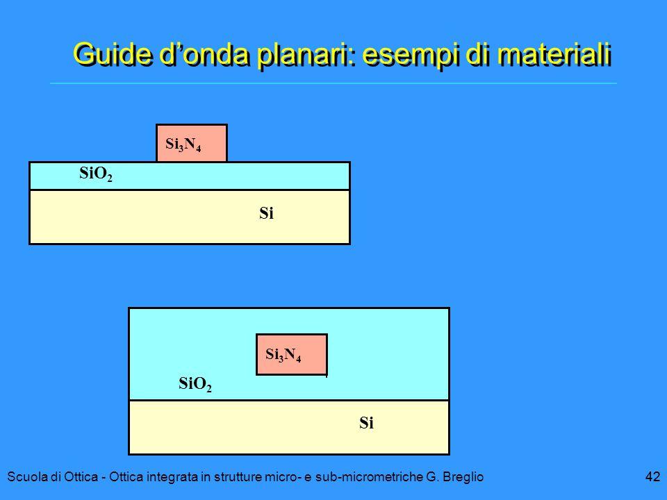 Guide d'onda planari: esempi di materiali