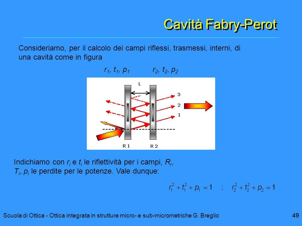 Cavità Fabry-Perot Consideriamo, per il calcolo dei campi riflessi, trasmessi, interni, di una cavità come in figura.