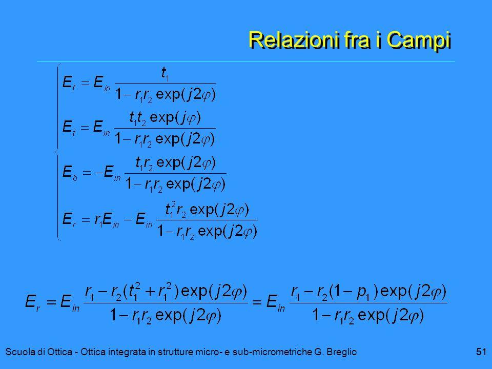 Relazioni fra i Campi Scuola di Ottica - Ottica integrata in strutture micro- e sub-micrometriche G. Breglio.