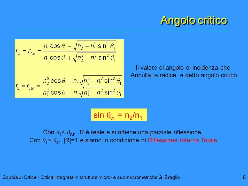 Angolo critico sin cr = n2/n1 Il valore di angolo di incidenza che