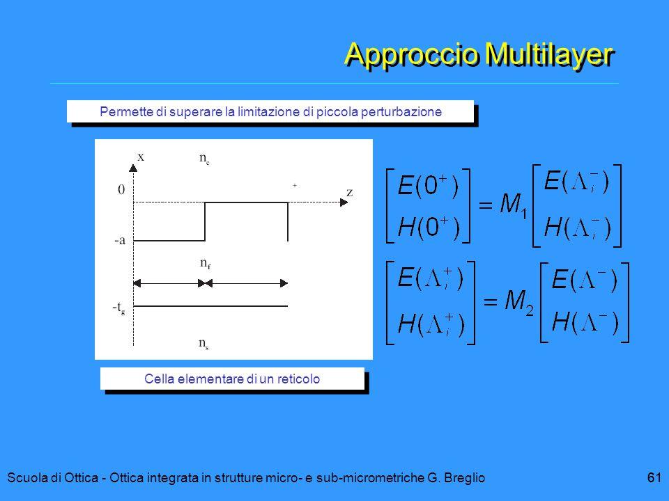 Approccio Multilayer Permette di superare la limitazione di piccola perturbazione. Cella elementare di un reticolo.