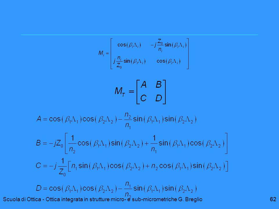 Scuola di Ottica - Ottica integrata in strutture micro- e sub-micrometriche G. Breglio