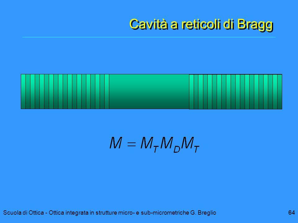 Cavità a reticoli di Bragg