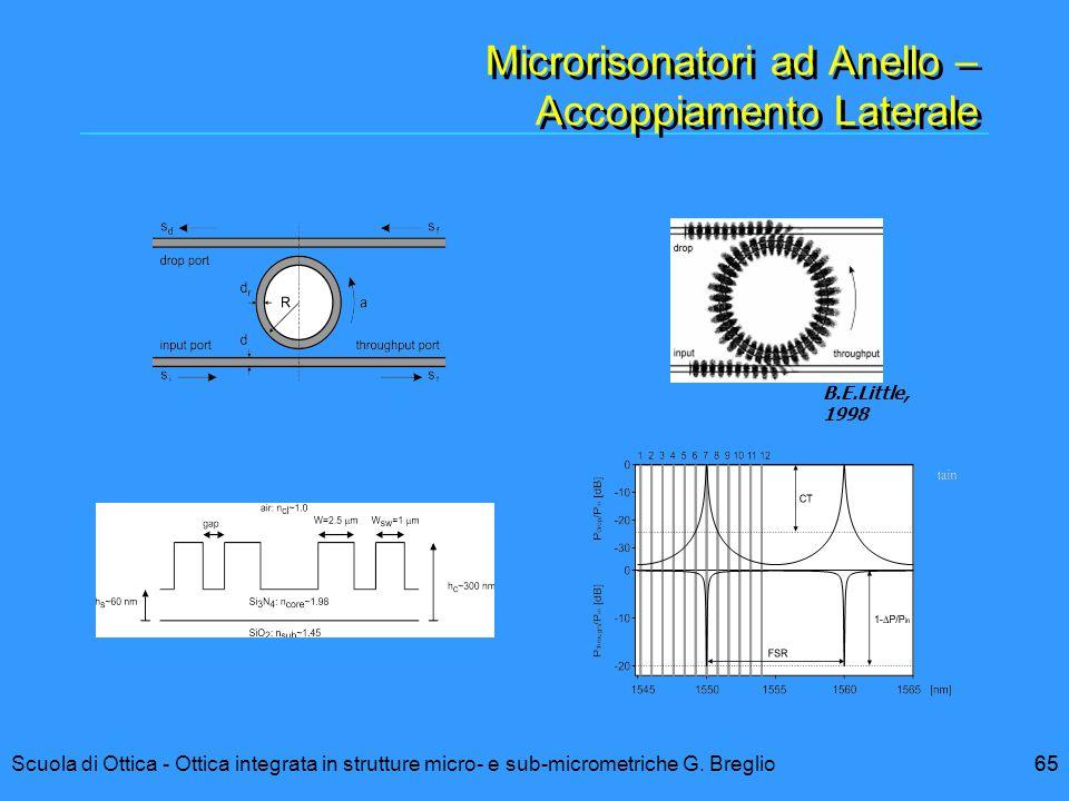 Microrisonatori ad Anello – Accoppiamento Laterale