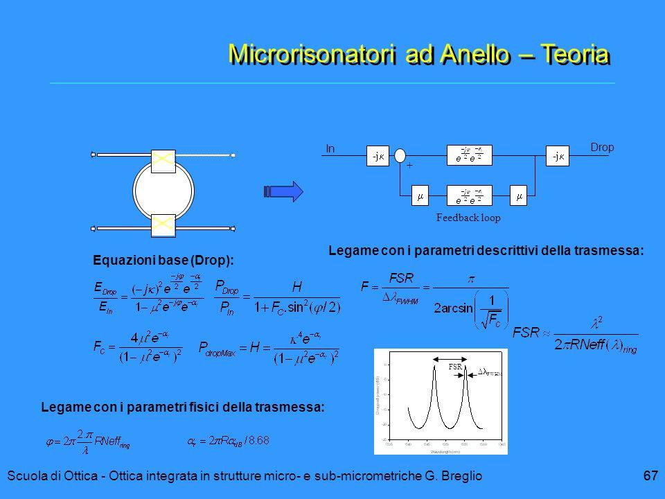 Microrisonatori ad Anello – Teoria