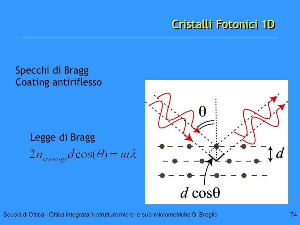 Cristalli Fotonici 1D Specchi di Bragg Coating antiriflesso