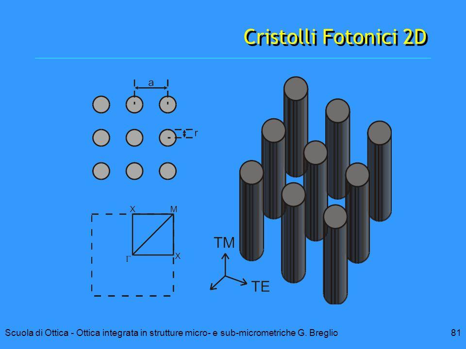 Cristolli Fotonici 2D Scuola di Ottica - Ottica integrata in strutture micro- e sub-micrometriche G.
