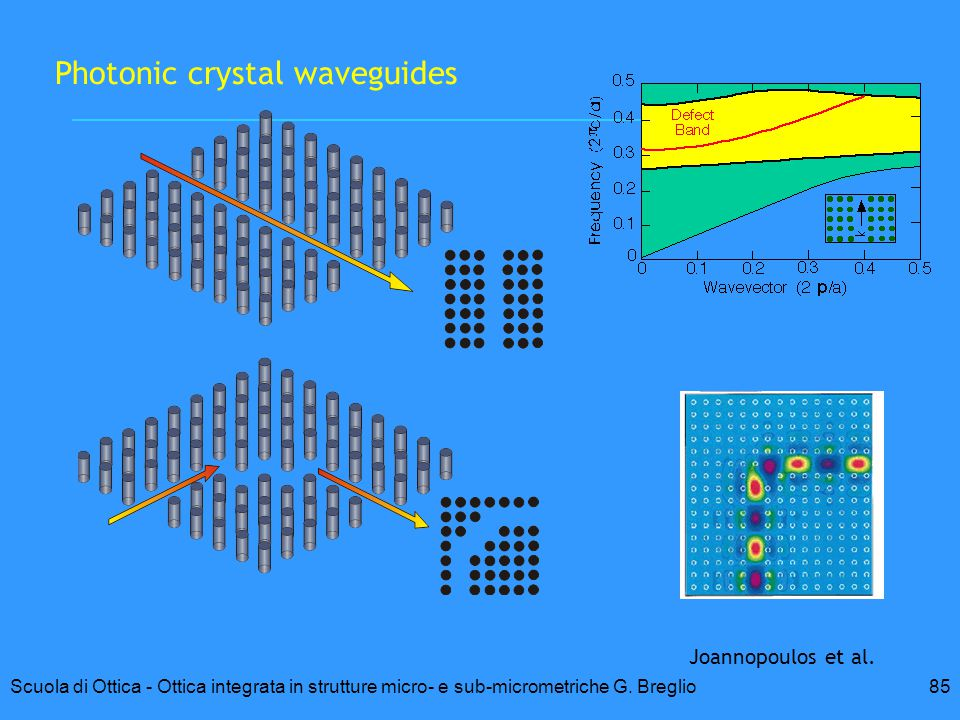 Photonic crystal waveguides