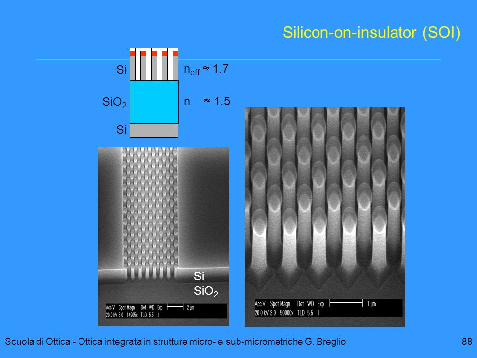 Silicon-on-insulator (SOI)